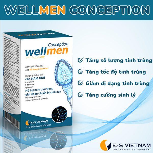 Wellmen cải thiện chất lượng tinh trùng và tình trạng xuất tinh sớm