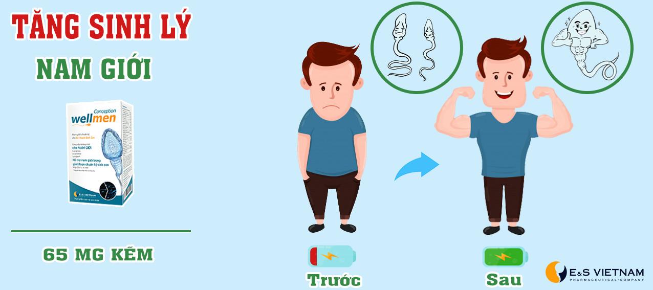 Wellmen Cải thiện khả năng sinh lý nam giới, thuốc tăng tinh trùng y